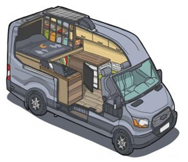 Cableado electrico en furgonetas camper o rv
