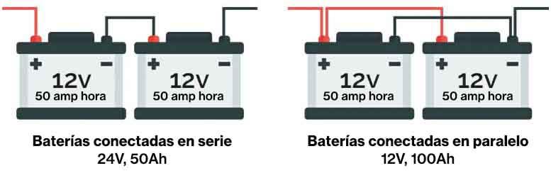 Combinando Múltiples Baterías Juntas