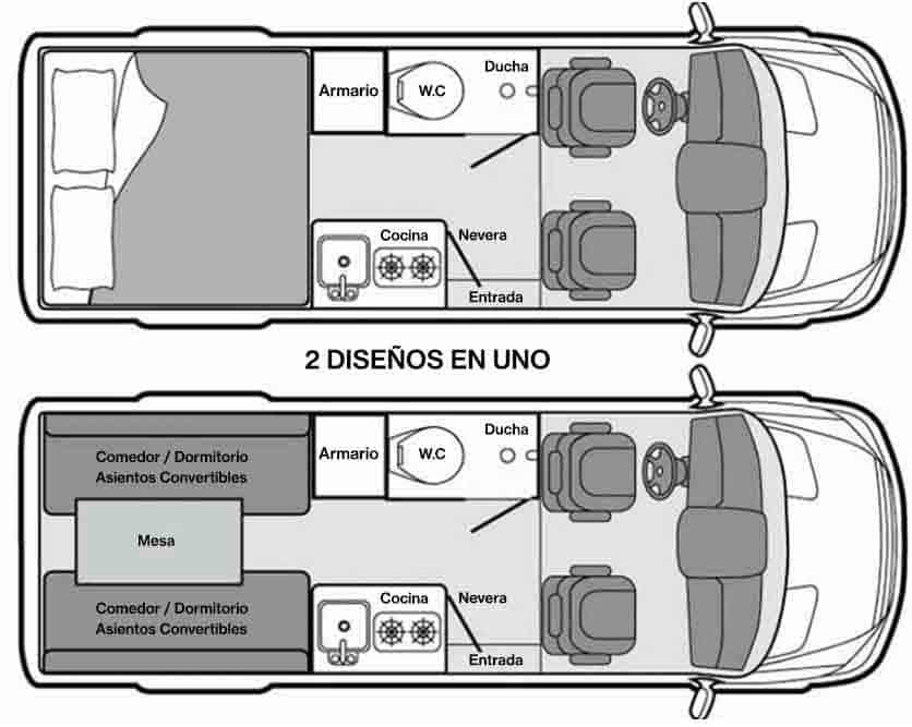 La conversion de furgoneta clasica