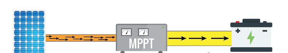 MPPT Efficiency e1597945193790