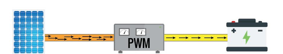 PWM Efficiency e1597945119935