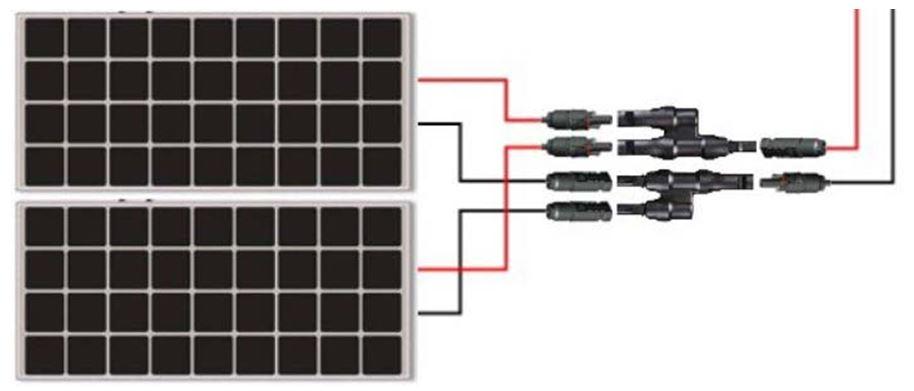 Paneles combinados en paralelo