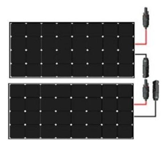 Paneles combinados en serie