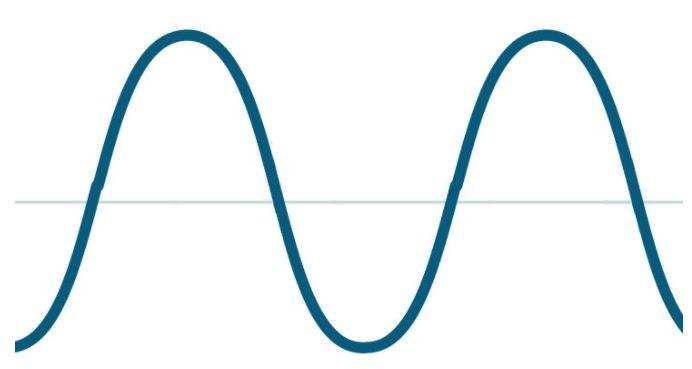 Que es un inversor de onda sinusoidal pura