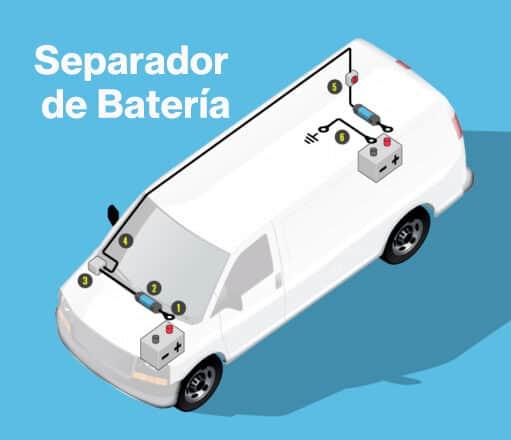Separador de Baterías Infografía e1598027611496