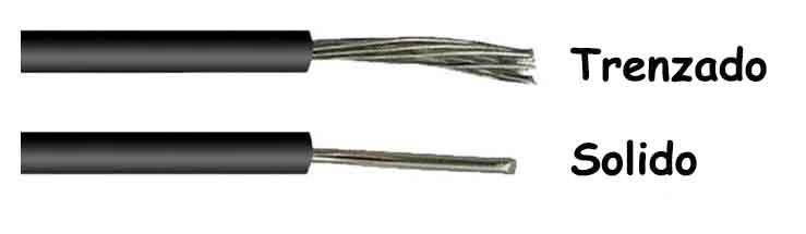 Tipo de Cable