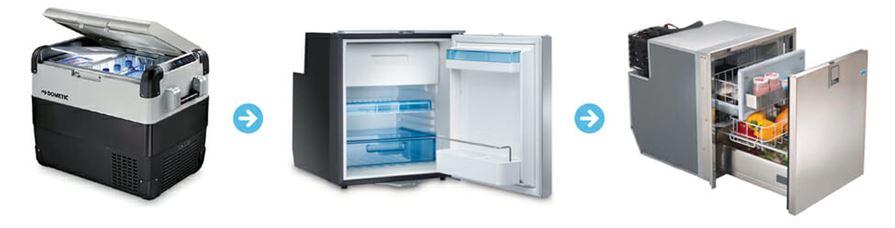 Tipos de refrigeradores de 12 voltios