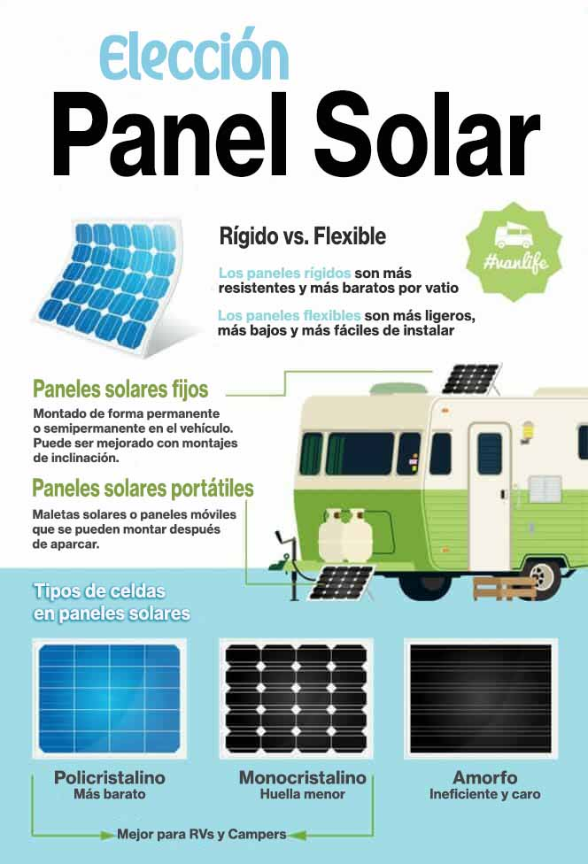 best rv camper solar panels 664x1024 1