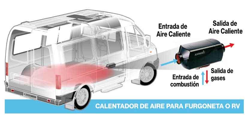 campervan air heater